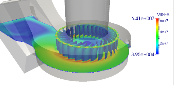 CFD-Engineering Rotor